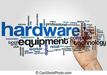Hardware word cloud