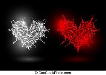 hart, energie