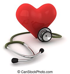 hart, genezing
