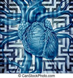 hart, uitdaging