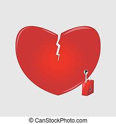 hart, wrevelig, gesloten