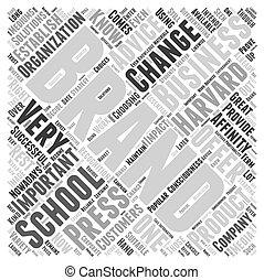 harvard business school change branding Word Cloud Concept