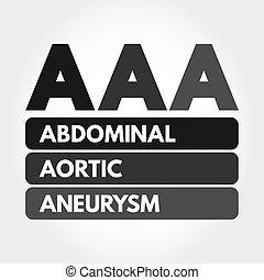 hasi, aorta-, betűszó, aaa, körülírt ütőértágulat, -