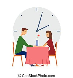 dating scan telford
