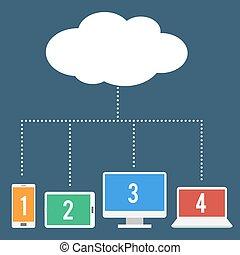 használ, osztozás, hálózat, felhő, kiszámít