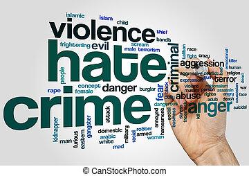 Hate crime word cloud