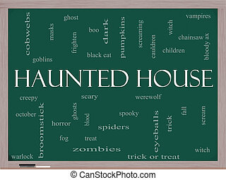 Haunted House Word Cloud Concept on a Blackboard