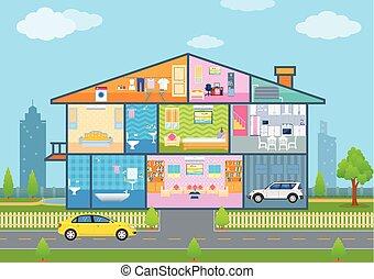 Superb Haus, In, Schnitt, Ansicht, Mit, Ausführlich, Inneneinrichtung, Und,