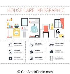 hauswirtschafterin vektor besch ftigt aufgaben vektoren illustration suche clipart. Black Bedroom Furniture Sets. Home Design Ideas
