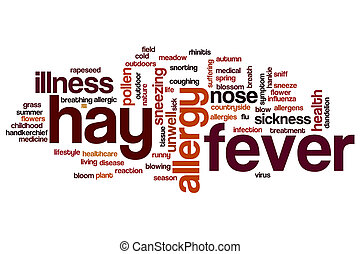 Hay fever word cloud