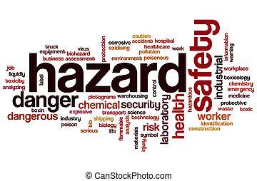 Hazard word cloud concept