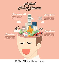 Head full of dreams infographic