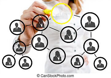 The head hunter and human resources workforce