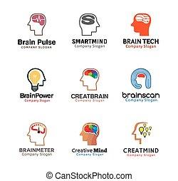Head Mind Human Design