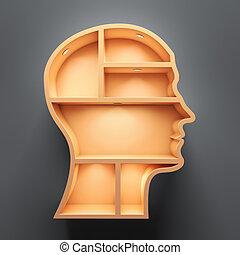 Head shape