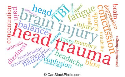 Head Trauma Word Cloud