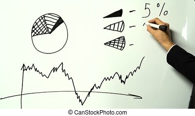 Head in suit writes the interest income on a white board with a schedule