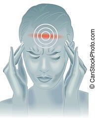 headache - simbolic illustration of the effects of headache
