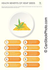 Health Benefits of Hemp Seeds vertical business infographic