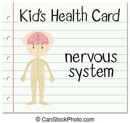 Health card with nervous system illustration