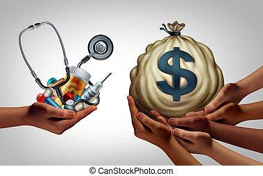 Health Care Cost - Health care cost and social medicine...
