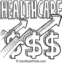 Health care costs increasing sketch - Doodle style health...