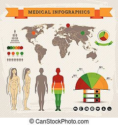 Health care infographics
