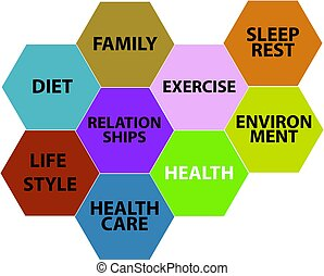 Health Care Word Cloud, Health Honeycomb Concept