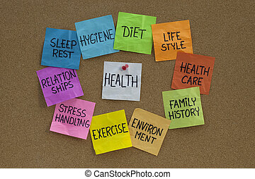 health concept - word cloud or circle of contributing factors (diet, lifestyle, healthcare, family history, environment, exercise, stress, relationships, sleep, rest, hygiene), colorful sticky notes on cork bulletin board