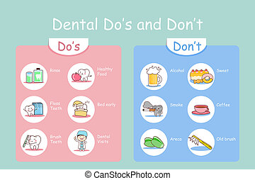 health dental care concept - Dental do and dont list, health...