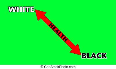 Health Gap - Healthcare Race Gap