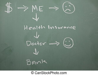 Health Insurance Concept - A health insurance concept on a...