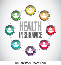Health Insurance people diagram sign