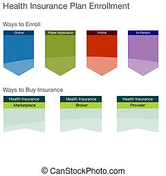 Health Insurance Plan Enrollment - An image of a health...