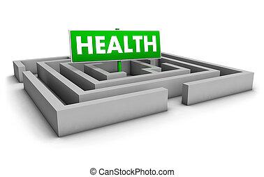 Health Labyrinth