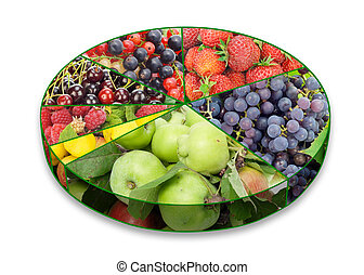 Health pie chart concept