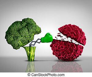 health táplálék