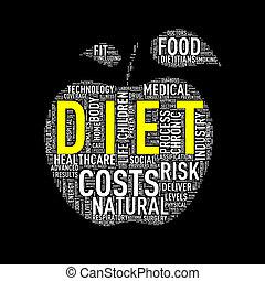 Healthcare apple shape wordcloud diet