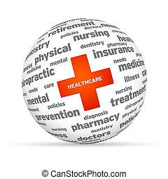 healthcare, gömb