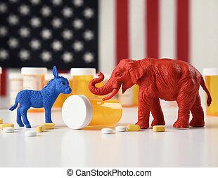 Healthcare in America Presciption Politics