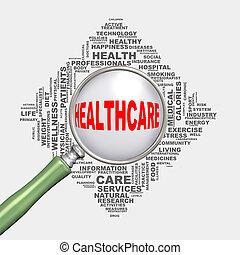 healthcare, loupe, 3d, wordcloud, concept