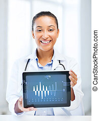 african female doctor with tablet pc