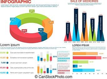 Healthcare, medicine, pharmacology infographics