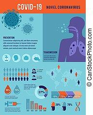 healthcare, vecteur, covid-19, recherche, coronavirus, monde médical, conception, infographics.