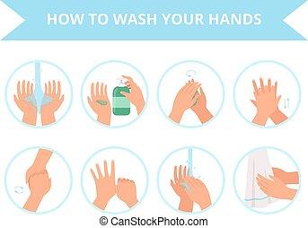 healthcare, vecteur, hygiène, salle bains, dessin animé, hands., quotidiennement, ensemble, enfants, lavage