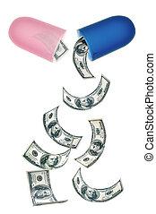 healthcare, wydatki