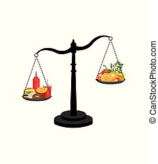 Healthy and unhealthy food on scale