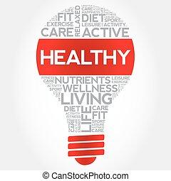 HEALTHY bulb word cloud