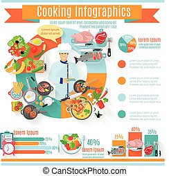 Global and regional healthy diet cooking food consumption trends statistics diagram infographic report banner abstract vector illustration