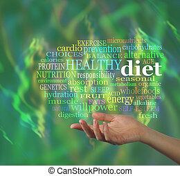 Healthy Diet Word Cloud - female hand gesturing towards a...